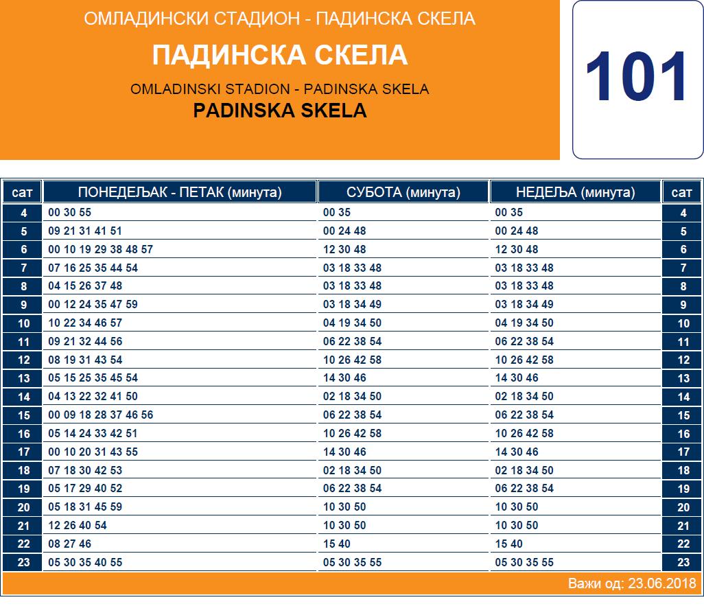 Letnji red vožnje linije 101 Padinska Skela – Omladinski stadion