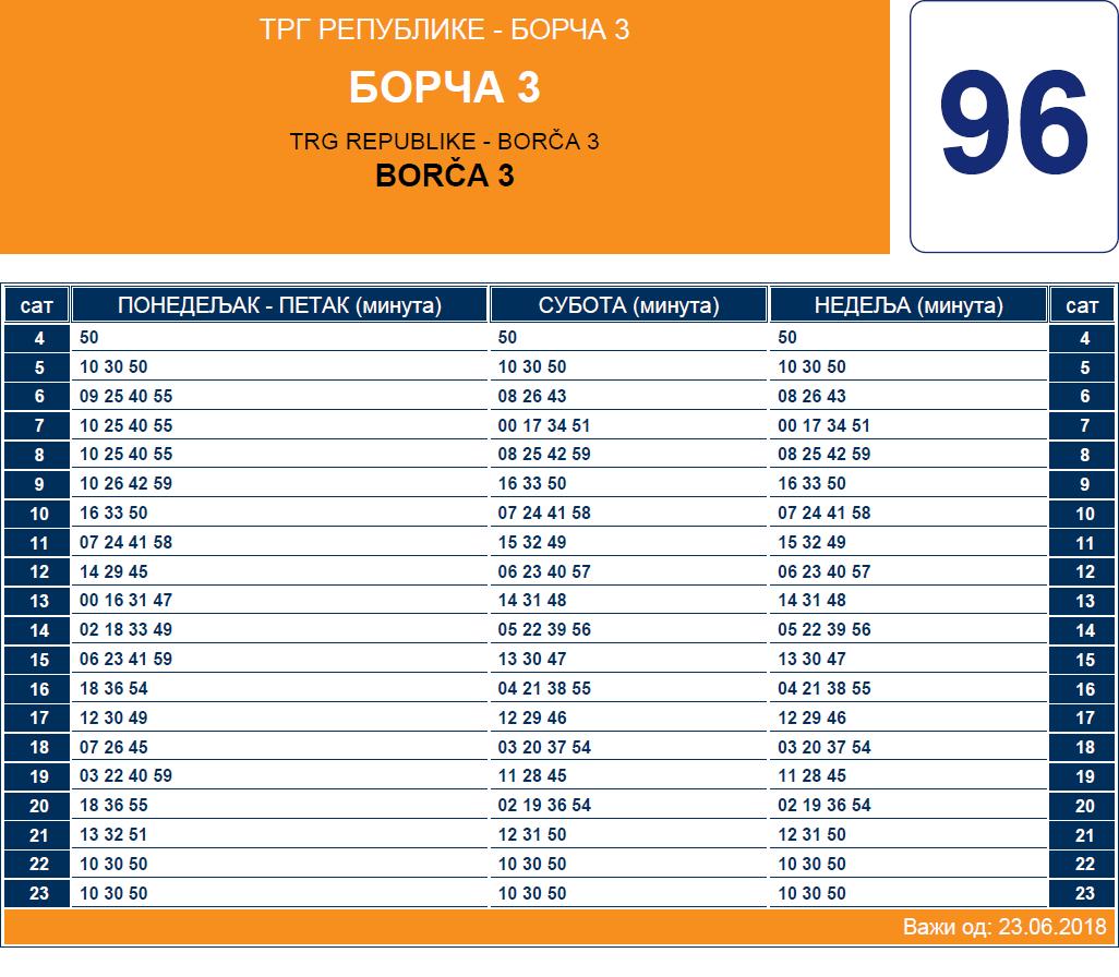 Letnji red vožnje linije 96 Borča – Trg Republike