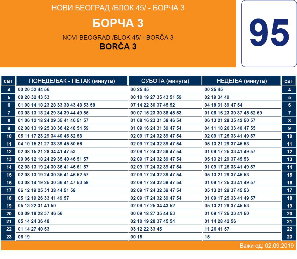 Zimski red vožnje linije 95 Borča - Novi Beograd