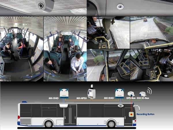 Nove kamere za vozila gradskog prevoza , kontola ili bezbednost-20.1.2015.